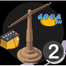 Пусковой ток и вес аккумулятора: есть ли между ними связь и что важнее? Часть 2