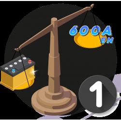 Пусковой ток и вес аккумулятора: есть ли между ними связь и что важнее? Часть 1