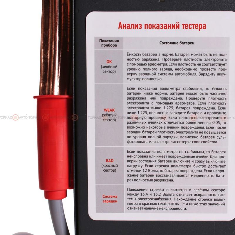 Нагрузочная вилка ДОРОЖНАЯ КАРТА DK24-2014 100А