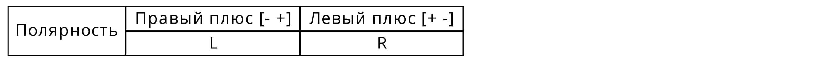 JIS-polarity.jpg