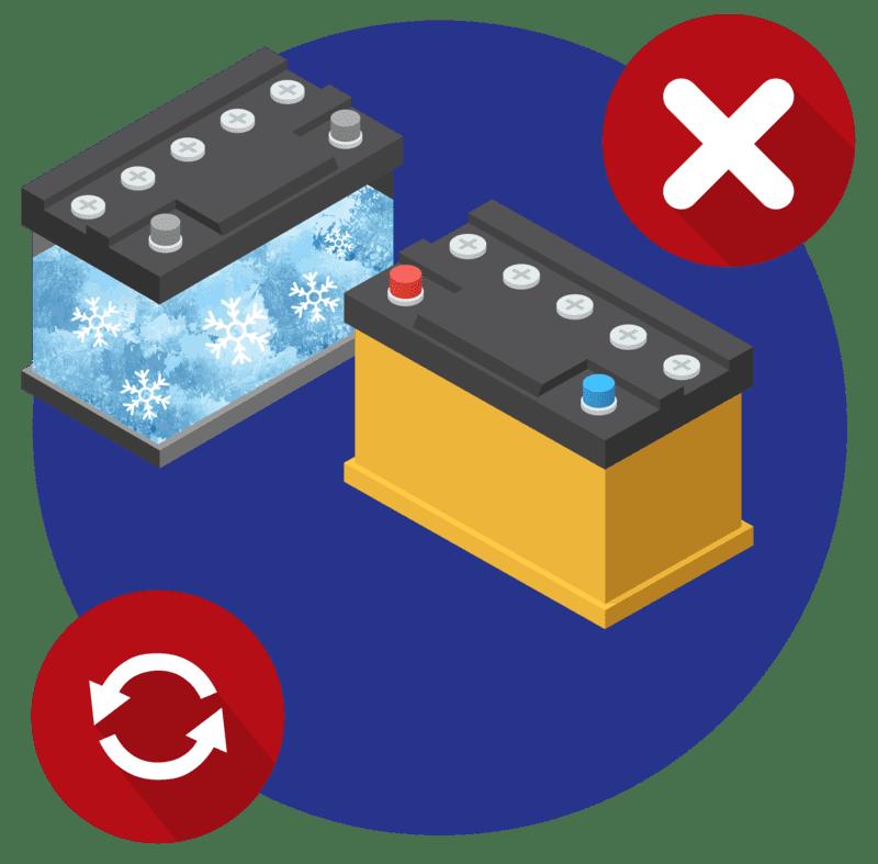 автомобильный аккумулятор замерз что делать