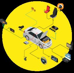 автомобильные аккумуляторы ютуб